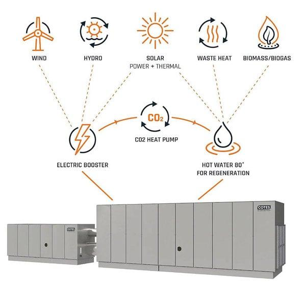 Exergic Technology Concept Illustration-min